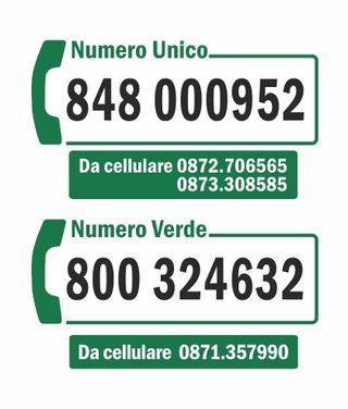 Numeri CUPgrandi