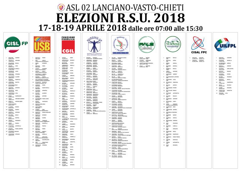 Candidati elezioni RSU 2018 Asl Lanciano Vasto Chieti